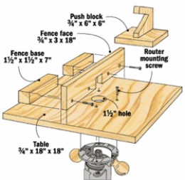 How to build build your own router table free plans pdf plans for Build your own router table free plans