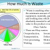 Increase Profit through waste reduction
