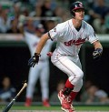 Greatest Cleveland Indians Sluggers of All Time
