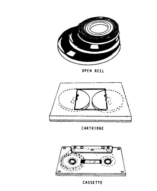Magnetic tape storage device