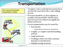 Seven Wastes Transportation