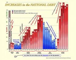 The Multi-Trillion Dollar Bailout