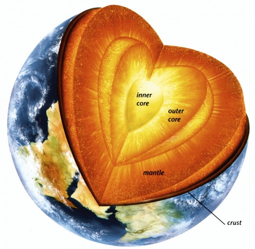 This simplofied image of the Earth's layers gives an overview of the interior structures.