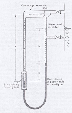 Remote Water Level Indicator for Boilers