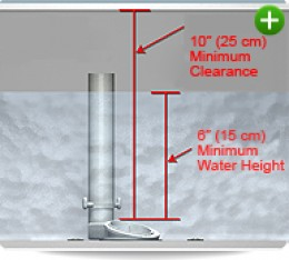 """The HydroRight will not fit in a toilet tank that is less than 10"""" (25 cm) tall. There is a 10"""" (25 cm) Minimum Clearance from the highest point of the flush valve opening to the inside of the tank lid."""