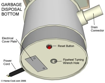 Garbage Disposal  Center Hole to unjam the blades
