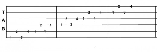 String skipping guitar Finger exercise
