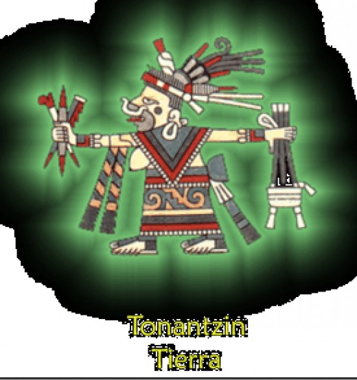 Aztec representation of Tonantzin