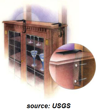 Securing Furniture with Nylon Straps