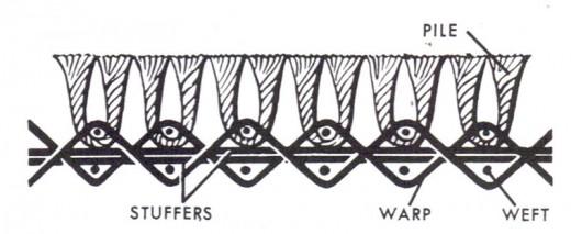 Velvet Weave