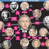 WTF is the CFR, and Why Are All Our Presidents Related to Dracula?