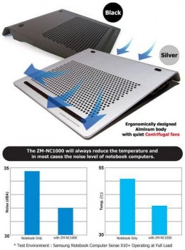 Zalman Business Notebook Cooler