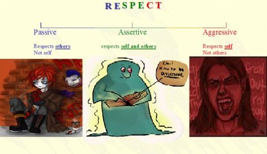 Passive, Assertive, Aggressive