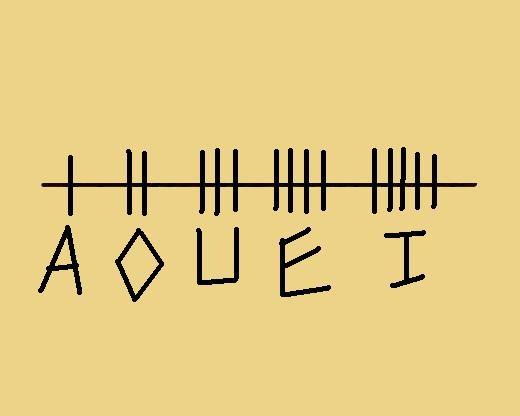 A, O, U, E, I