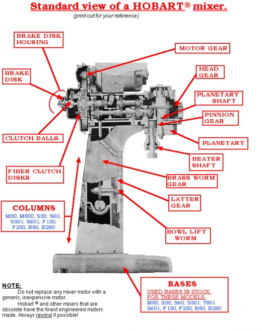 Hobart Mixer Parts