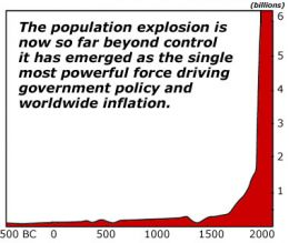 Since the Industrial Revolution, population has exploded, with most of it in the 20th century.