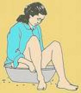 Using a Sitz Bath