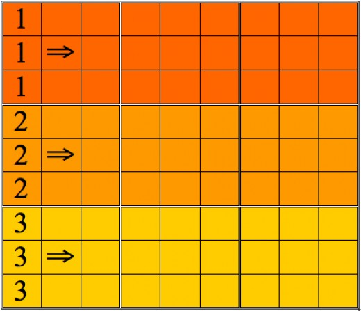 Horizontal scanning:  scan each third of the grid--each tier of sub-grids--back and forth, working from top row (shown here in orange) to bottom (yellow.)