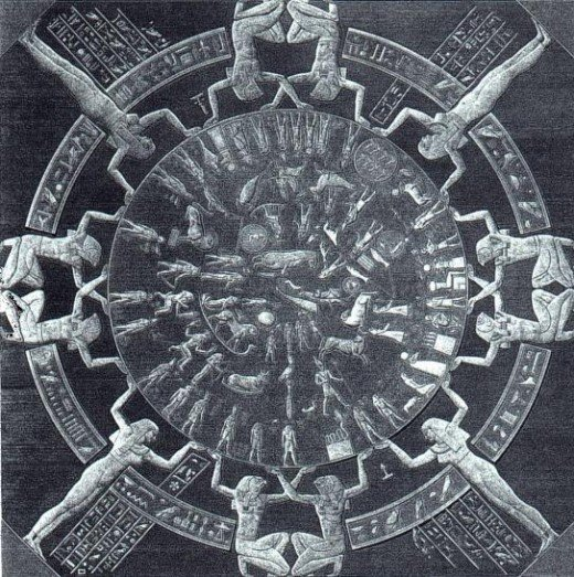 The Dendara zodiac consists of three rings, one of which contains the symbols that are close to our zodiacal symbols.