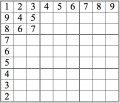How (not) to work sudoku