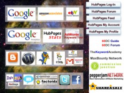 The HubPages Affiliate Dashboard Tool - 60DC