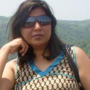 Ritu Khabia profile image