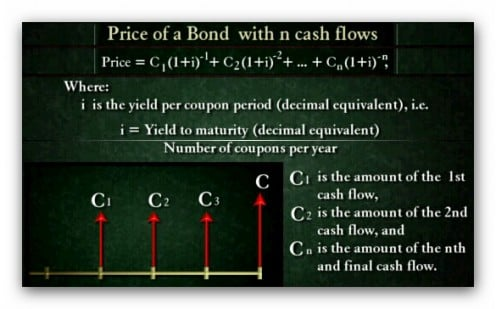 Formula for Calculating the Price of a Bond