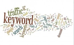 How to Find Most Searched Keywords for Your Topic