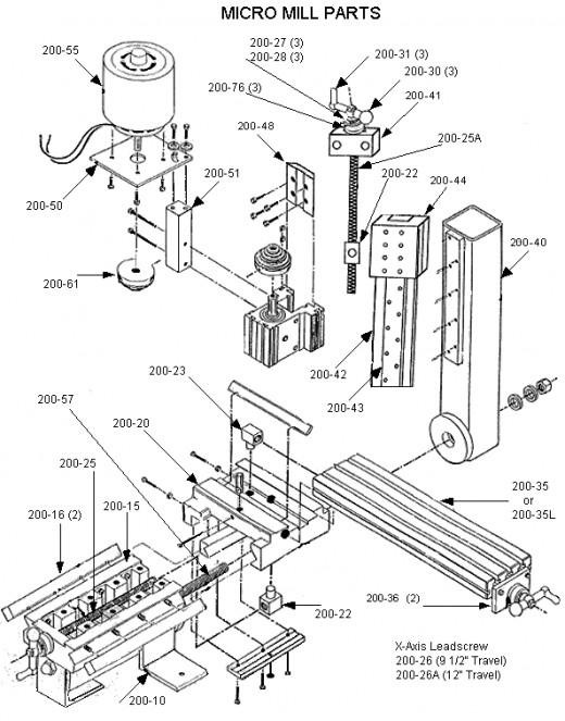 Bridgeport Vertical Milling Machine Diagram
