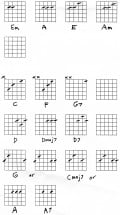 Guitar lesson - easy chords for guitar songs