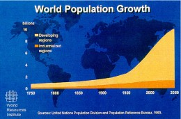 Despite everything from catastrophe to deliberate population control, to genocide, population keeps growing.