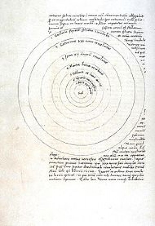 "Page from his manuscript ""De Revolutionibus"" showing the sun with 6 known orbiting planets."
