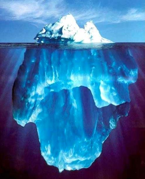 We know an ice berg has far more below the surface than on top