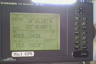 ( GPS ) GLOBAL POSITIONING SYSTEM