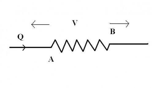 Figure (1)