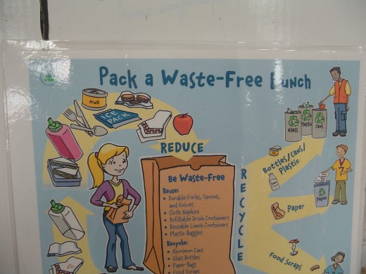 Pack a waste-free lunch from the EPA used to educate local students