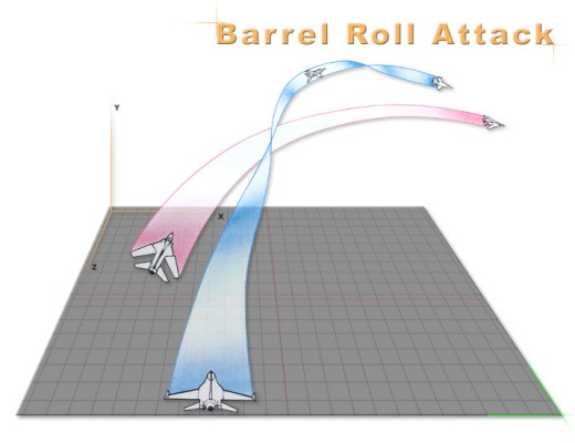 The counter to a well executed barrel roll attack is for the defender to dive away and increase speed. While doing this he must keep a sharp lookout for a missile attack and be ready to evade it. If he reverses his turn, he will probably set himself