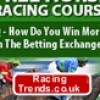 uk horse racing profile image