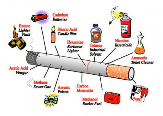 poisonous chemicals found in cigarettes