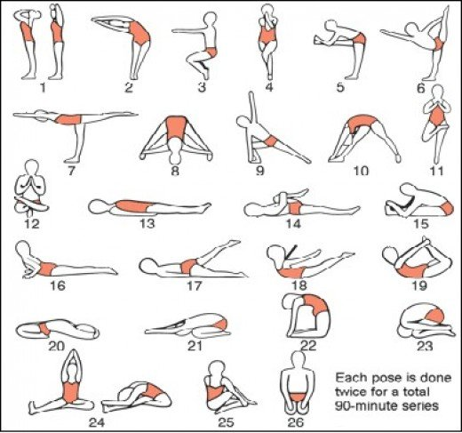 Poses Weight Yoga For Tone Bikram With Weightloss And Easy A Loose To Beginner Up