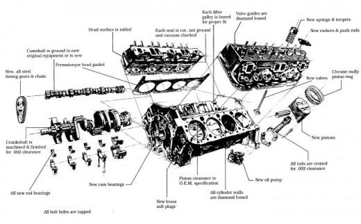similiar car piston diagram keywords,Block diagram,Car Engine Block Diagram