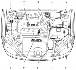 958332 4 2l Vaccum Lines in addition Viewtopic besides 2005 Ford Escape Vacuum Hose Diagram furthermore Saturn Relay Thermostat Location likewise T21260116 2005 ford explorer vacuum line diagram. on ford explorer ac hose diagram
