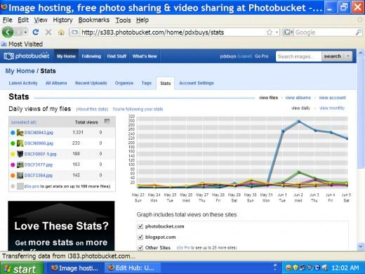 Photobucket Stats