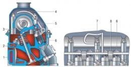 ...цепи ваз 21214, чертежи деталей электронного зажигания на иж планета 5.