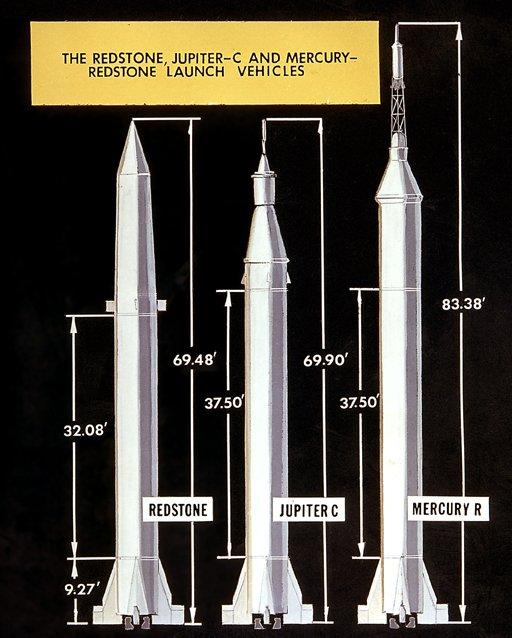 Redstone, Jupiter-C, and Mercury-Redstone rockets. Image courtesy of NASA.