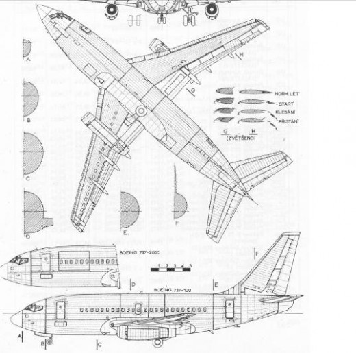 Parts of an airplane