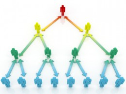 Network Marketing, Direct Sales, or Pyramid Scheme? Depends on what are you really selling!