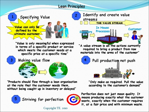 Hire a manufacturing consultant for Lean Principles