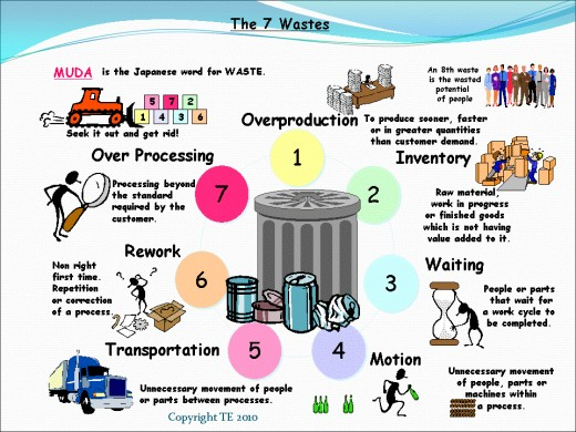 Use a lean consultant to eliminate the 7 wastes