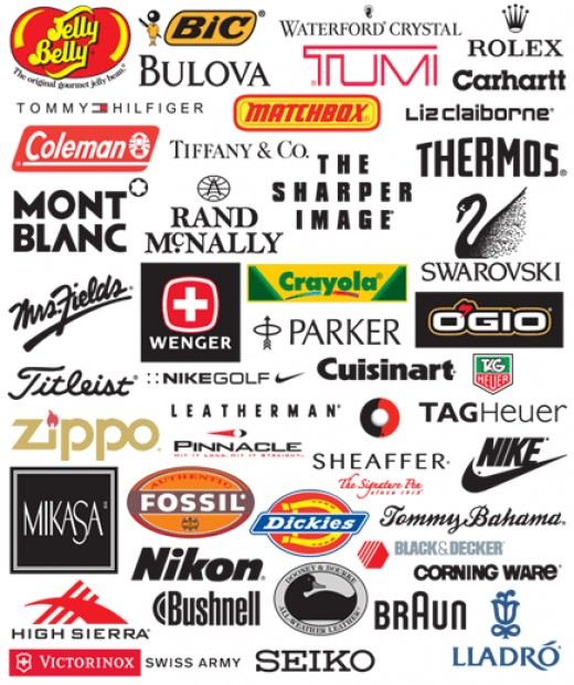 Brand names- are they important?